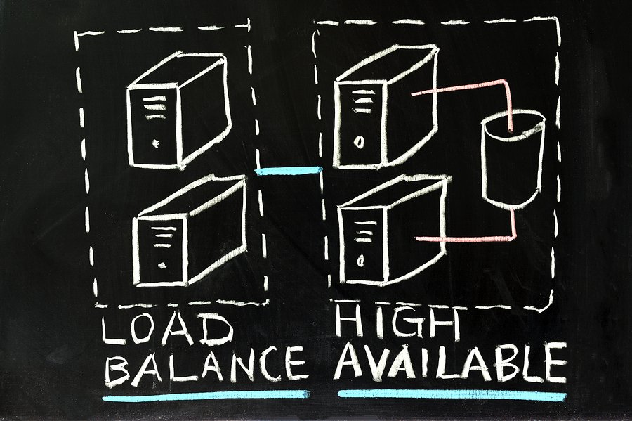 image header failover and backup difference