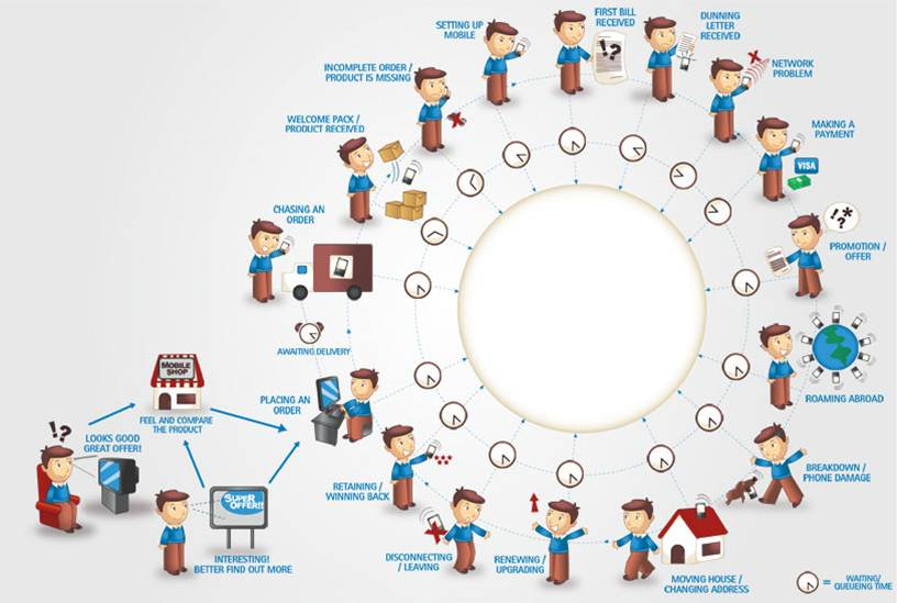 image header elearning experience journey