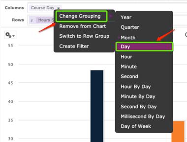 1. Change Grouping