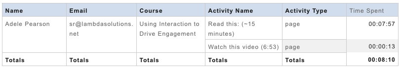6. Time Spent Learning Report