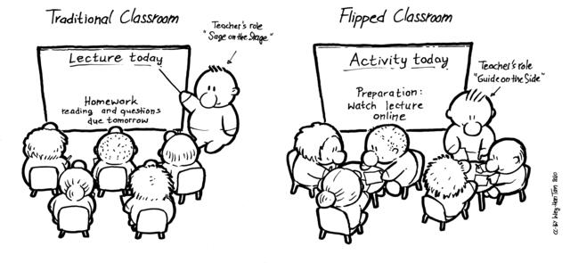 FlippedClassroom_Drawing_WeyHanTan_CCBY2020