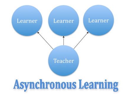 AsynchronousLearning