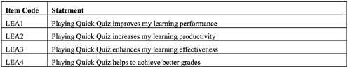 Blog H5P - Results on perceived performance improvements from a gamified multiple choice quiz 2