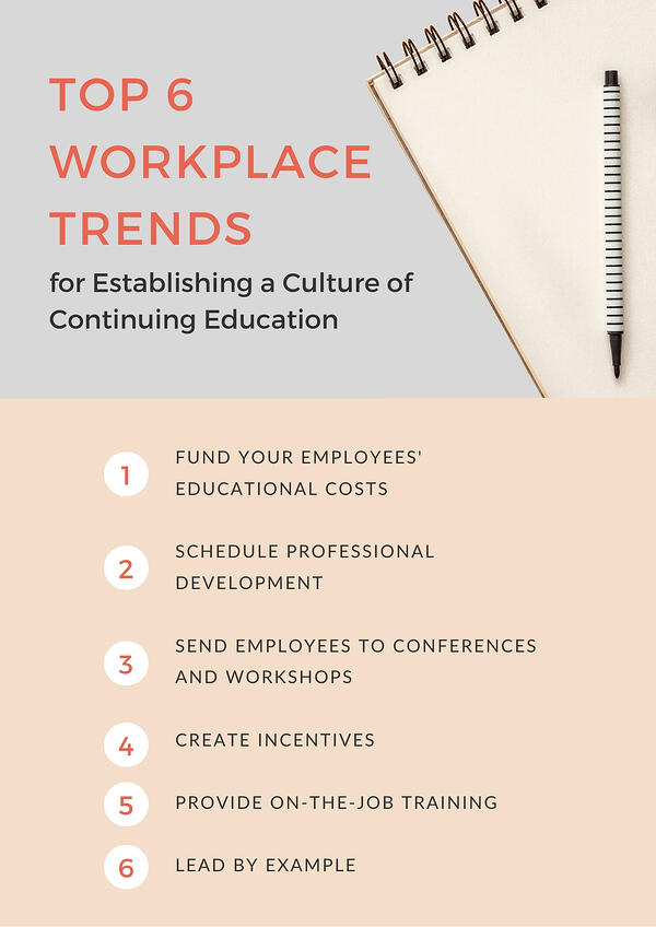 Blog Top 6 Workplace Trends for Establishing Culture of Continuing Education