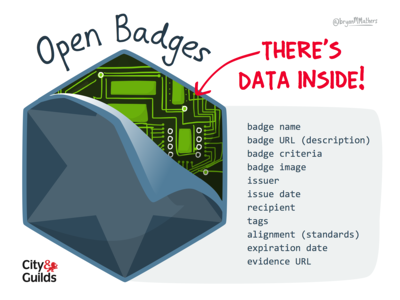 Blog gamification - open badge stores metadata example