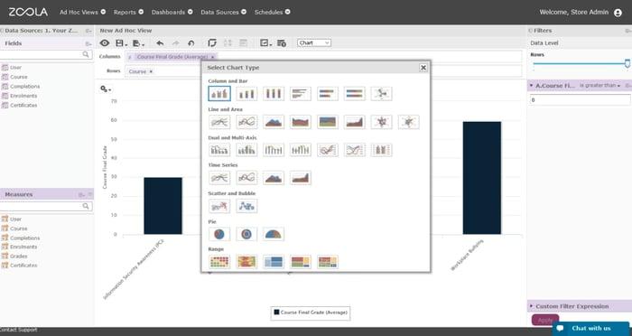 Blog lambda analytics zoola select chart type
