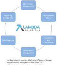 Totara-and-Lambda-Learning-and-Content-Management_2
