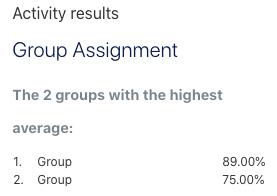 Activity Results Block
