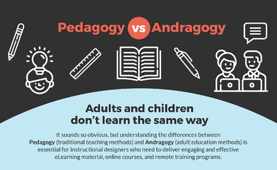 image infographic thumbnail to pedagogy vs andragogy