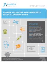 MedCerts Online Education