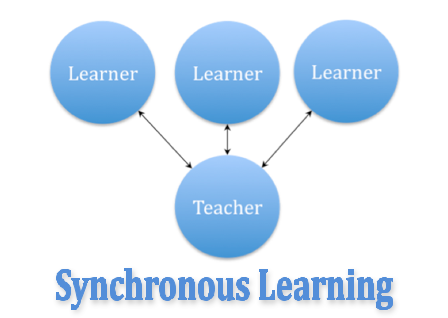 SynchronousLearning