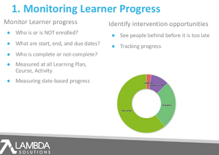 Capturing Data to Improve the eLearning Experience with Analytics