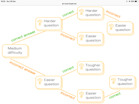 image adaptive learning paths example