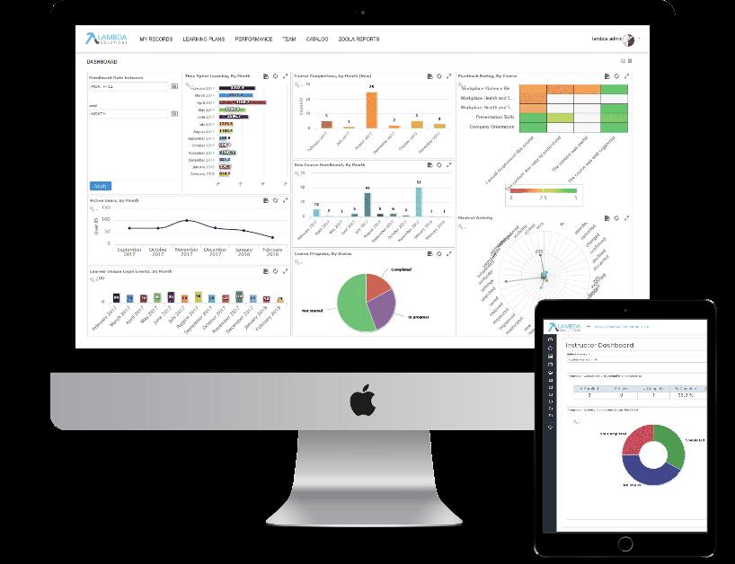 image screenshot PIV Lambda Analytics adaptive dashboards