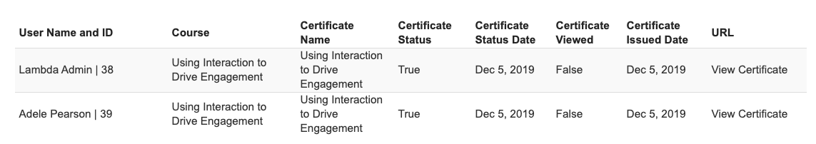 certificate-user-data