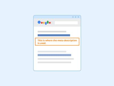 image Meta Description - Author - Seobility - License - CC BY-SA 4-0
