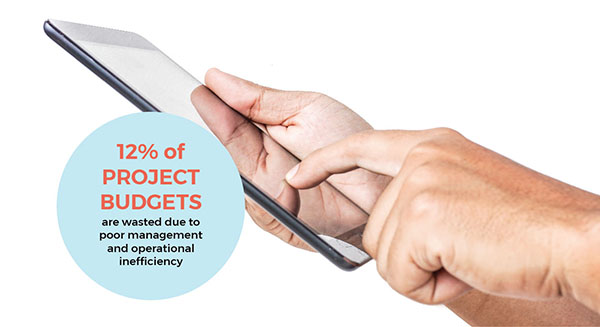 image blog 12 percent elearning budget wasted  are wasted due to poor management and operational inefficiency