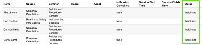image screenshot wait-listed report in lambda analytics
