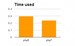 20_faster_logging_in