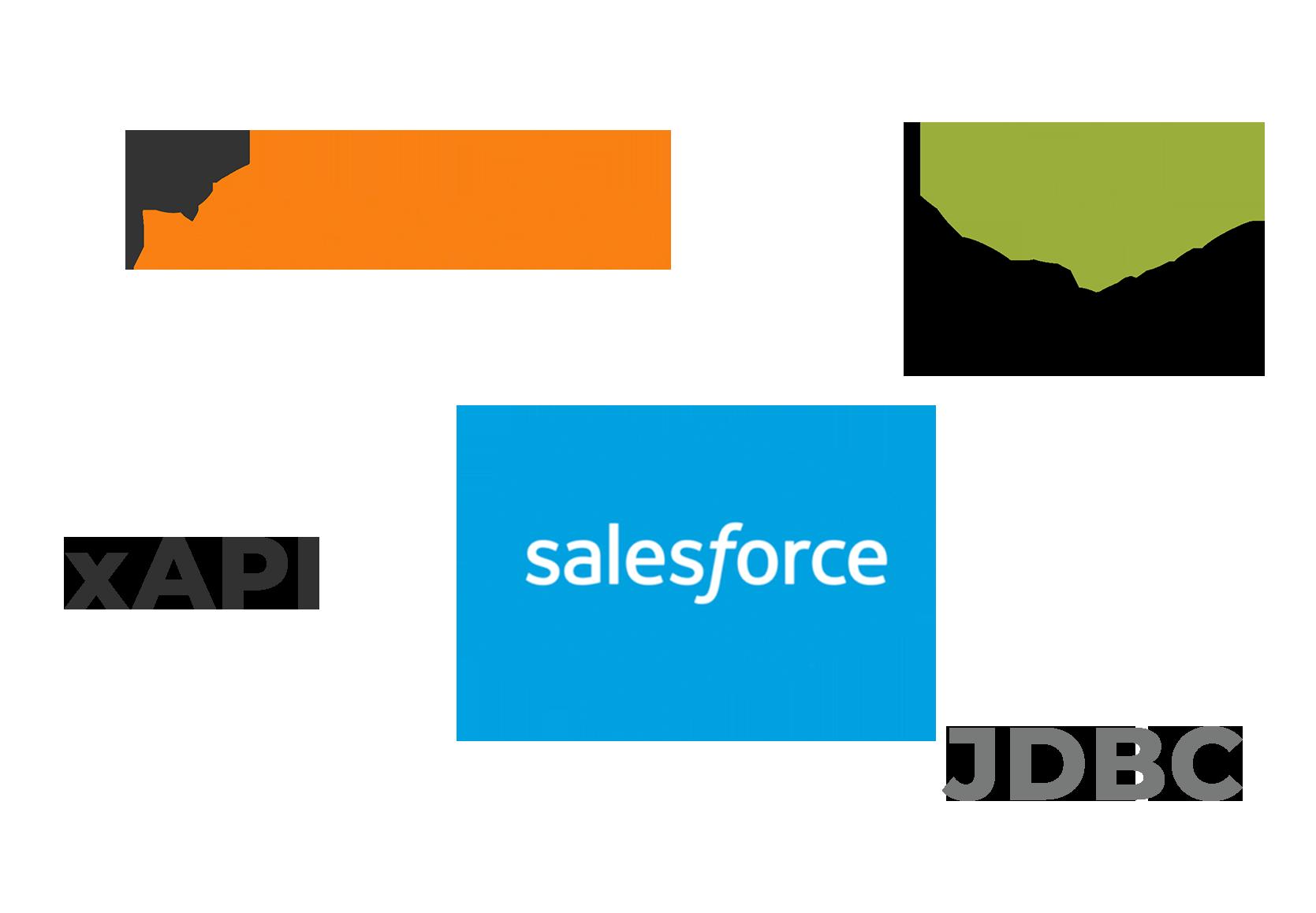 image lambda suite data access showing vendor logos like moodle and xapi