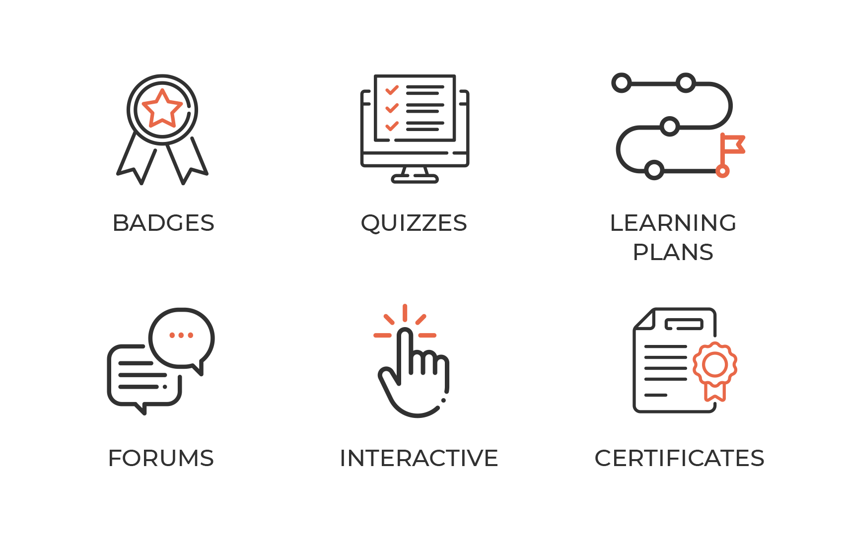 image lambda learn features badges quizzes learning plans forums etc