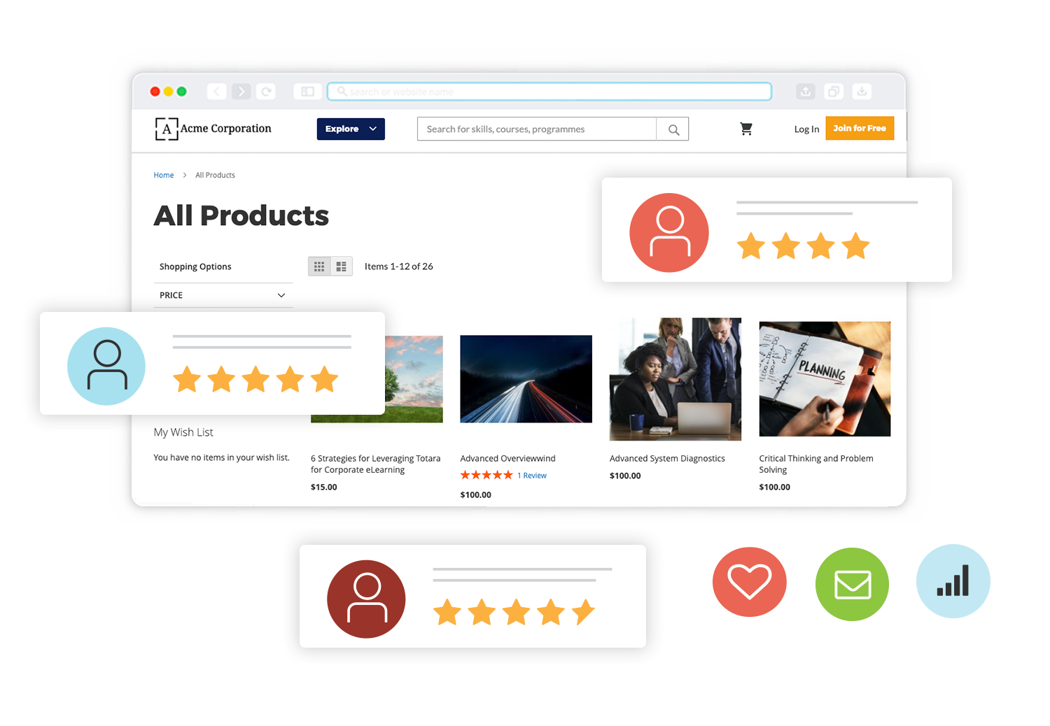image sell online courses with lambda store